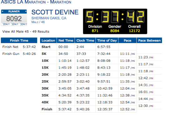 Full Marathon #9 in the books.